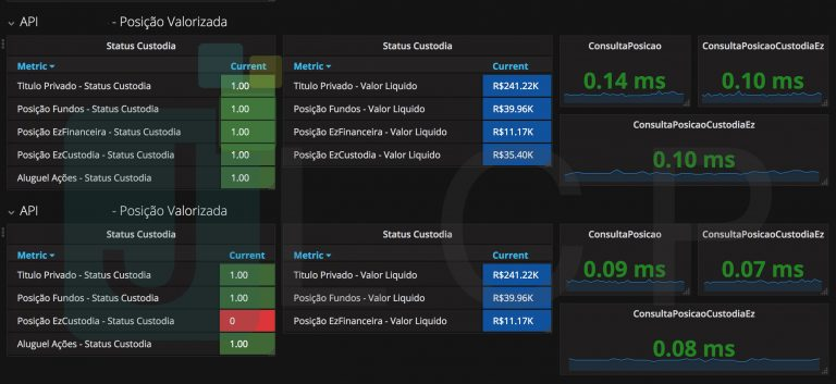 EASY - API Posicao Valorizada V2 - Editado