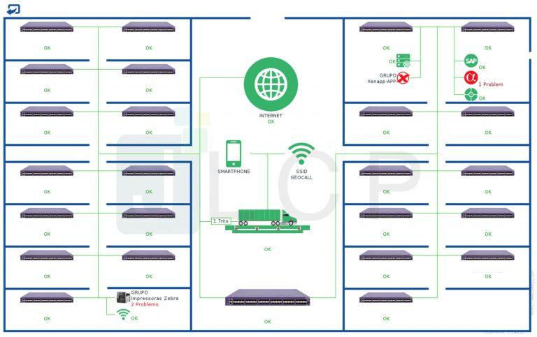 Mapa - Piracanjuba - Visão de Rede - Fabrica - Bela Vista GO - Editado
