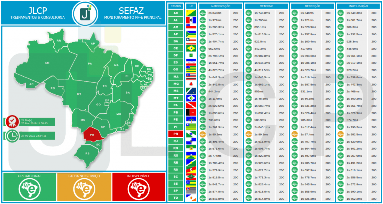 Mapa Sefaz
